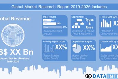 泌尿外科藥物市場規模2020年分析,增長,供應商,份額,驅動因素,到2026年預測的挑戰